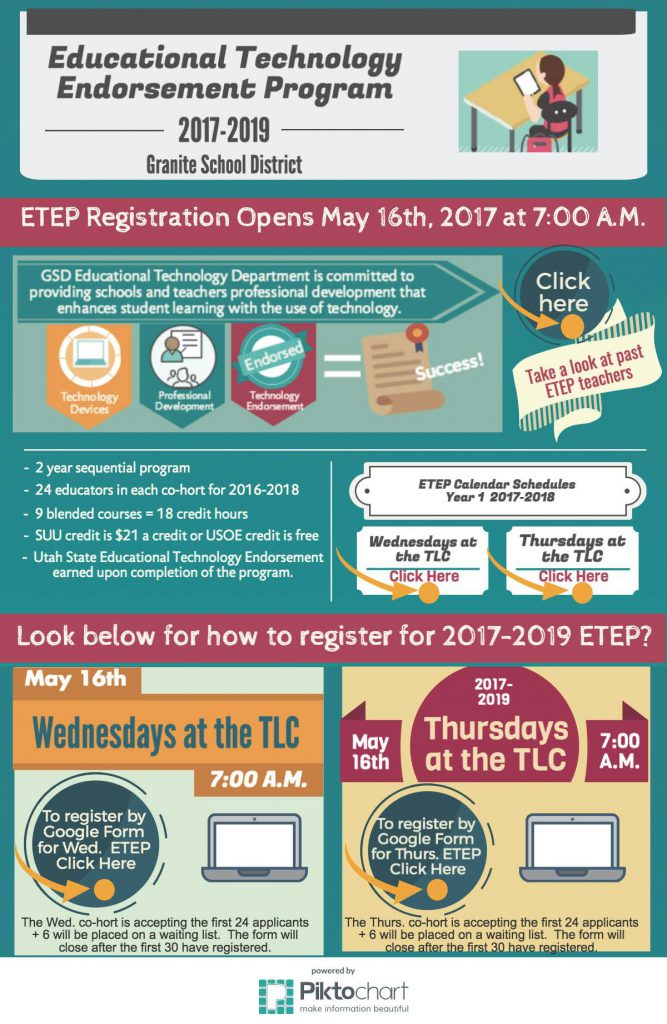 GSD EdTech ETEP Program 2017-2019 Information
