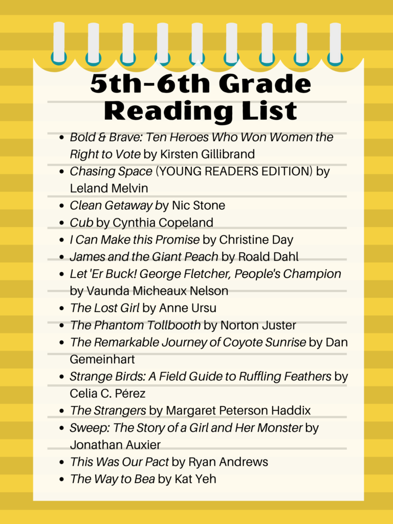 5th-6th Grade Best Books Challenge Reading List, 2020-21