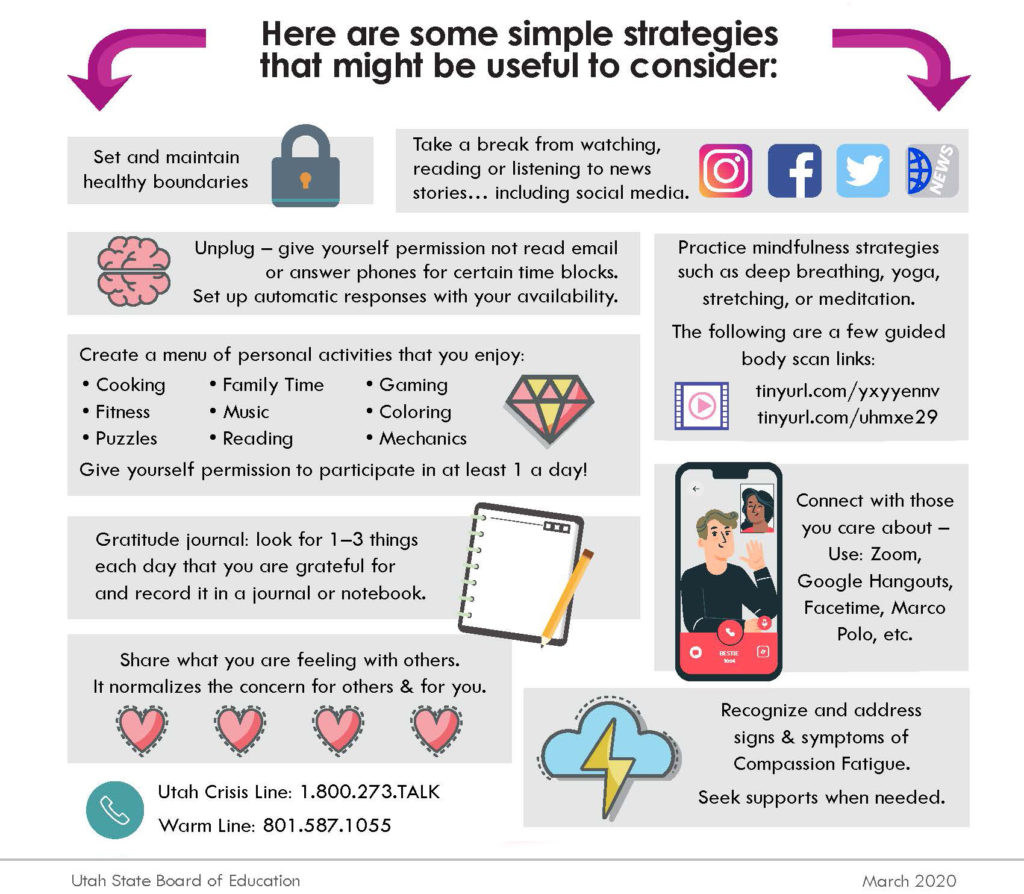 Here are some simple strategies that might be useful to consider: Set and maintain healthy boundaries. Take a break from watching, reading or listening to news stories… including social media; Unplug – give yourself permission not read email or answer phones for certain time blocks. Set up automatic responses with your availability. Practice mindfulness strategies such as deep breathing, yoga, stretching, or meditation. The following are a few guided body scan links: tinyurl.com/yxyyennv tinyurl.com/uhmxe29. Create a menu of personal activities that you enjoy: Give yourself permission to participate in at least 1 a day! Cooking, Fitness, Puzzles, Family Time, Music, Reading, Gaming, Coloring, Mechanics. Gratitude journal: look for 1–3 things each day that you are grateful for and record it in a journal or notebook. Connect with those you care about – Use: Zoom, Google Hangouts, Facetime, Marco Polo, etc. Share what you are feeling with others. It normalizes the concern for others & for you. Recognize and address signs & symptoms of Compassion Fatigue. Seek supports when needed. Utah Crisis Line: 1.800.273.TALK Warm Line: 801.587.1055 Utah State Board of Education March 2020