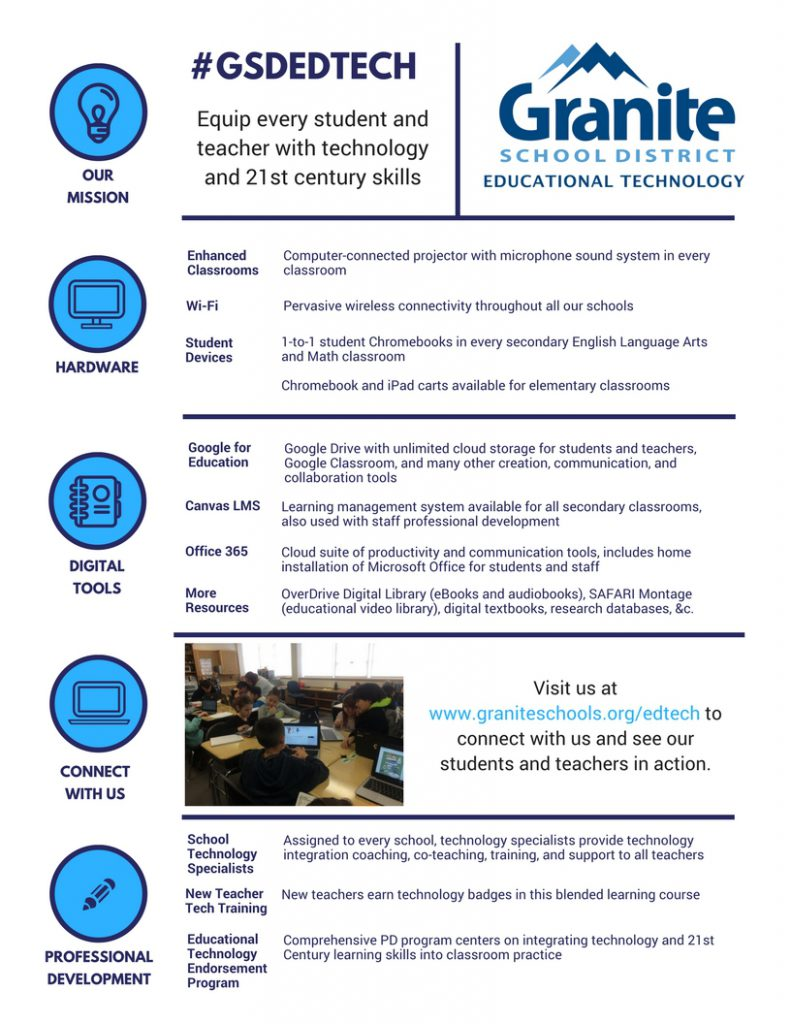 Educational Technology Department Infographic