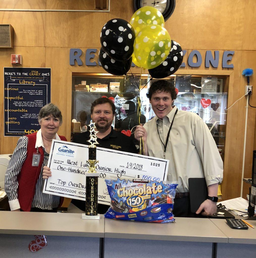 West Lake STEM Jr. High - Top OverDrive Circulation January 2018