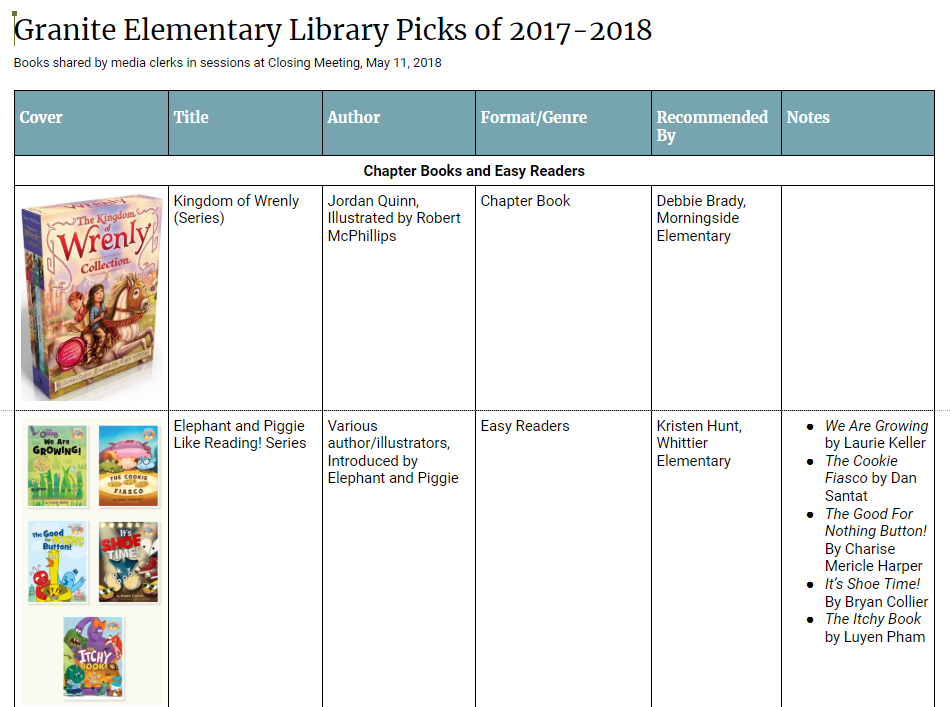 Book List: Granite Elementary Library Picks of 2017-2018